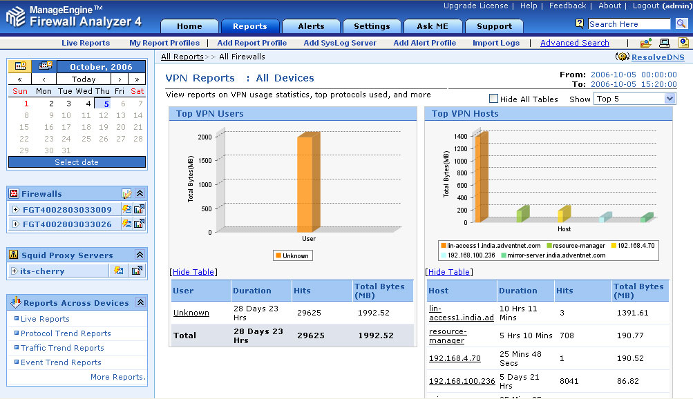 manageengine opmanager admin guide pdf